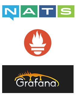 NATS, Prometheus, and Grafana logos